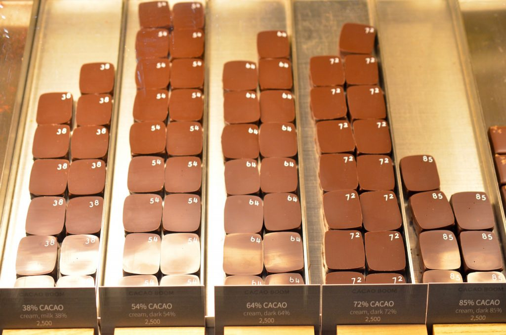 Chocolates by Cacao percentages
